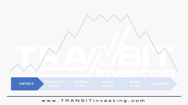 3 Prinsip Dasar Analisis Teknikal Saham Untuk Pemula 1.2 - Investasi Saham